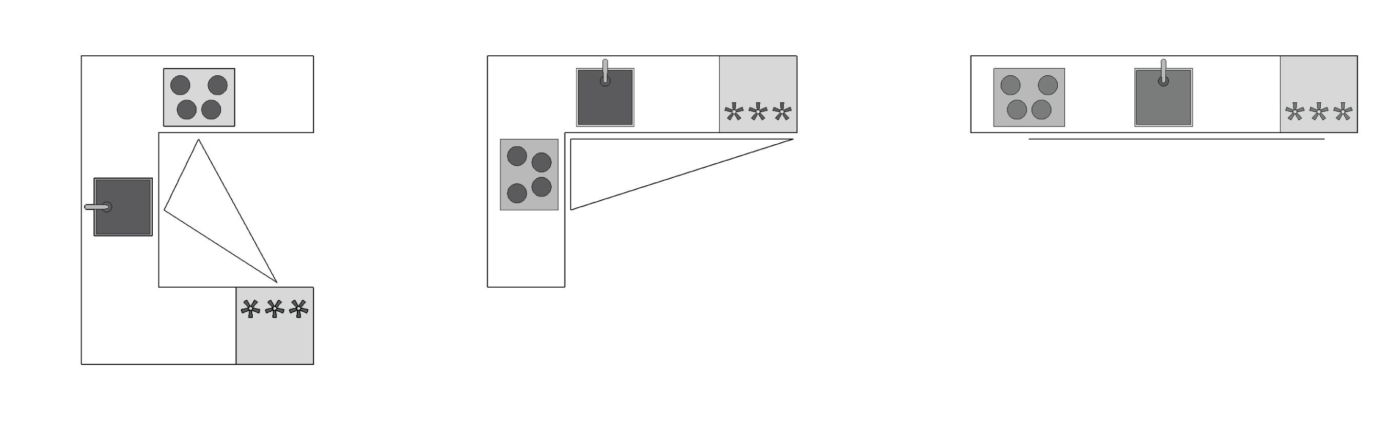 Keuken driehoek, keuken ergonomie