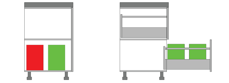 Keuken laden ergonomie
